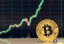 Bitcoin Fiyat Analizi - 8200 Dolar Seviyesi Çok Önemli!