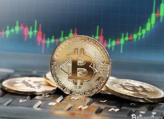 Beklenmedik Gelişme: BTC 10.200 Dolara Düştükten Sonra 10.400 Dolara Yükseliş Gösterdi